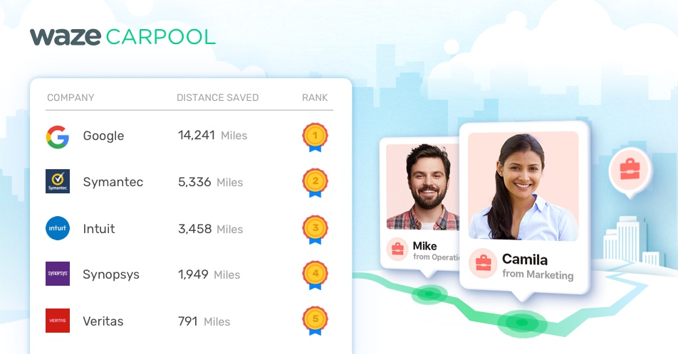 Waze Carpool: Easily commute with your coworkers at Mountain